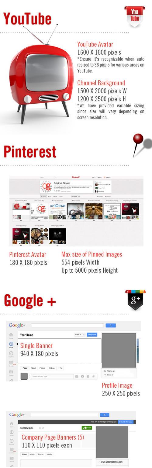 dimensioni immagini social network