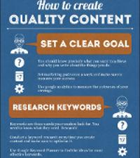 contenuti di qualità per il content marketing