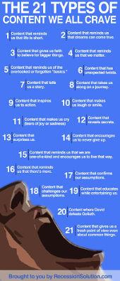 tipi di contenuto web