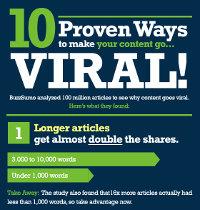 creare contenuti virali