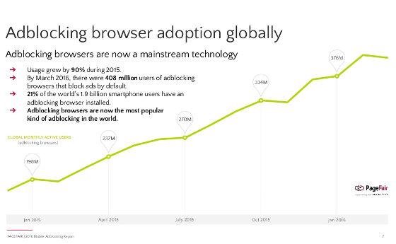 adblocking mobile