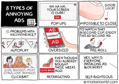 web advertising online