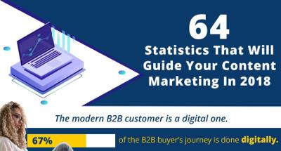 content marketing online