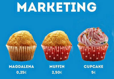 differenziarsi dai concorrenti è fondamentale nel marketing